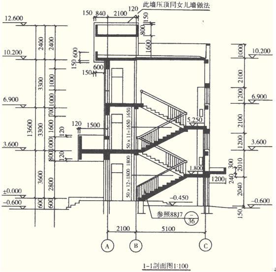 楼房建筑图纸怎么看?建筑图纸符号大全